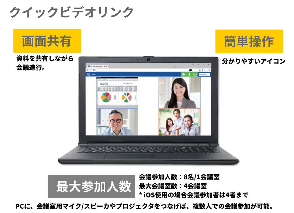 クイックビデオリンク画面イメージ